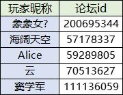 中奖4.png